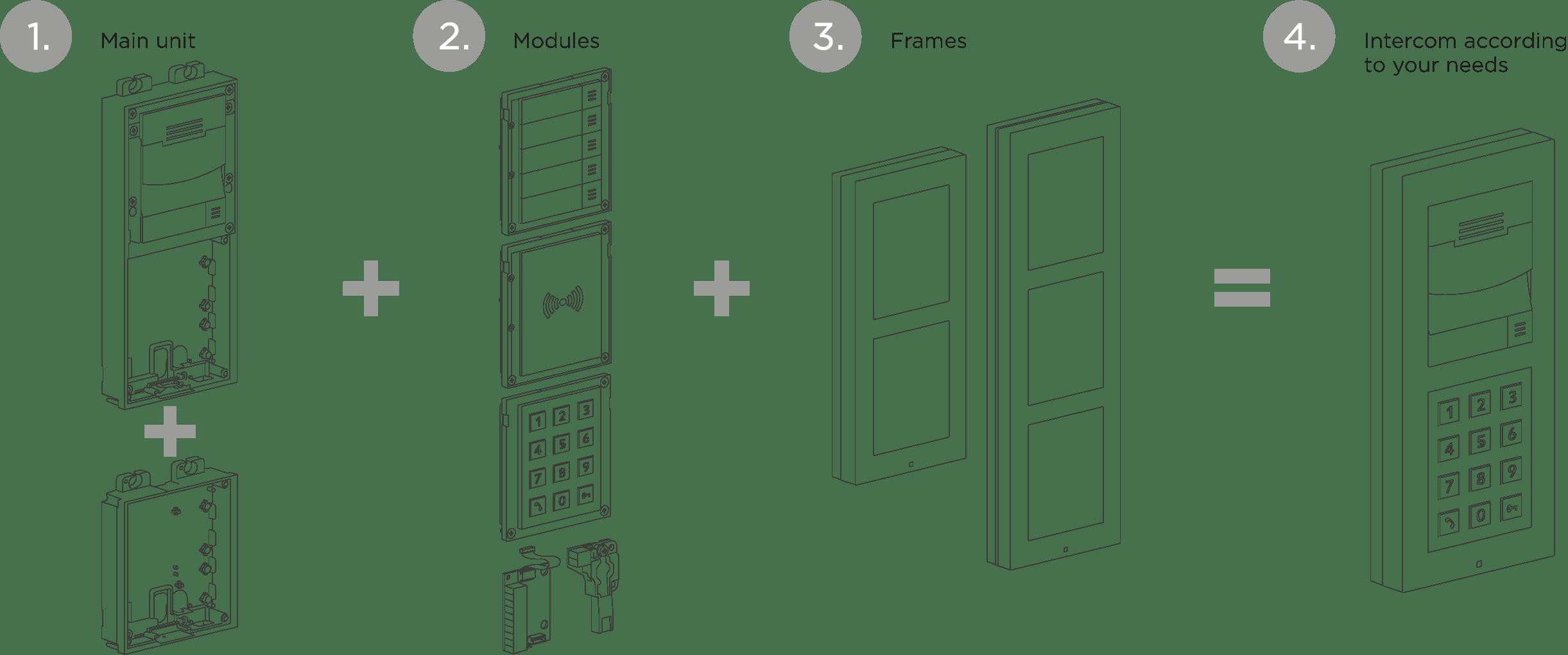 2n Ip Verso Intercom Wiring Diagram Additionally Electrical Circuit Breaker Panel Box Modules