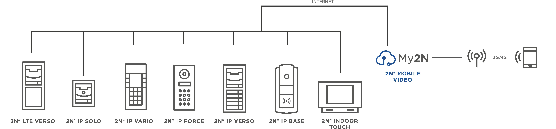 Wire Diagram 2n