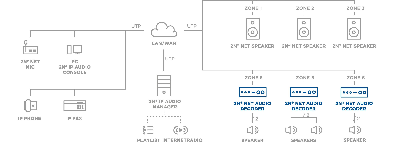 Diagrams 2n Ip Pbx Wiring Diagram 95kb
